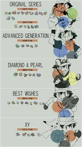 488 best ash ketchum images on pinterest ash ketchum pikachu