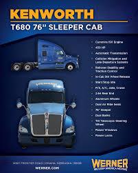 trucker to trucker kenworth equipment