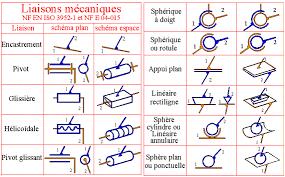 si e espace 4 glissi e ti planet symboles des liason mecaniques programme cours et