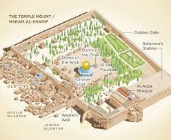 what is beneath the temple mount history smithsonian