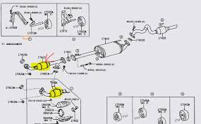 problems with toyota 4runner i a 2004 4 7 liter toyota 4runner check engine vehicle