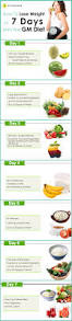 nutrition done right 27 lists of the best healthy diet plans