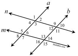 proofs involving parallel lines practice mathbitsnotebook geo