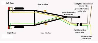 trailer light wiring color code trailer light wiring diagram portrayal enjoyable color codes for