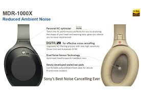 Bose Noise Cancelling Headphones Ear Cushion Replacement Sony Has Bose And Its Quiet Comfort Headphones In Its Sights