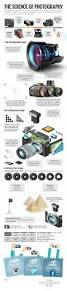 34 best canon 7d mark ii images on pinterest canon cameras