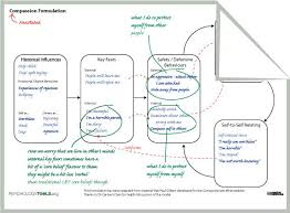best ideas of cbt e worksheets in sample proposal shishita world com