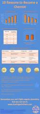 322 best chemistry images on pinterest teaching chemistry