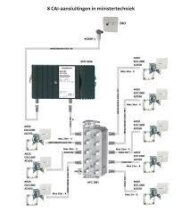 Afc Floor Plan by Hirschmann U003e Multimedia Products U003e Products U003e Installation