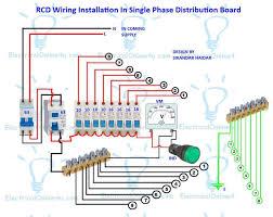 distribution board wiring detail diagram wiring diagram