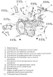 repair guides automatic transaxle automatic transaxle