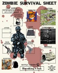 Meme Zombie - zombie survival meme by mephis takagashi on deviantart