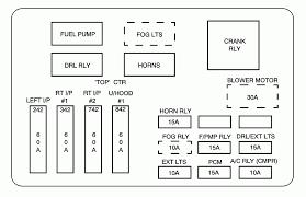 2003 impala fuse box diagram 2005 chevy impala fuse box diagram