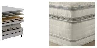 Sleepnumber Beds Create Your Own Sleep Haven With Sleep Number Beds