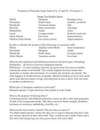 Most Reactive Metals On The Periodic Table Properties Of Elements Study Guide Ch