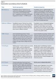 country report template middle school reimagining the school day center for american progress