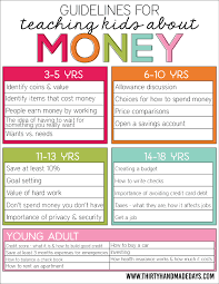 guidelines for kids technology teaching kids teaching and money