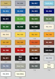 black ral 9005 combicolor 7300 gloss metal paint 1l 7379 1