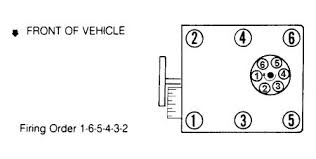 requesting the firing order of a 4 3 liter v6