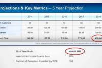 Sales Forecast Spreadsheet Exle by Sales Forecast Spreadsheet Exle