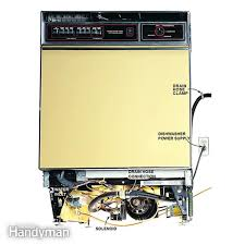 Dishwasher With Heating Element How To Repair A Dishwasher Family Handyman