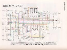 diagrams 31502350 kawasaki side by wiring diagram u2013 kz650info