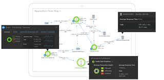 website performance testing tools info appdynamics