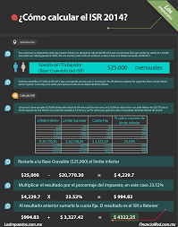 tablas y tarifas isr pagos provisionales 2016 isr 2014 al 35 tablas cálculo y tarifas los impuestos