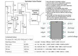 help where are my sprinkler valves located 4 steps