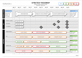 100 hr strategy plan template best photos of business