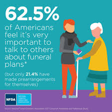 funeral pre planning consumers desire to pre plan their funeral but don t