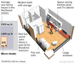 Average Rent For One Bedroom Apartment In Boston 201 Best Studio Apartment Images On Pinterest Small Houses