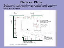kitchen wiring plan wiring diagram shrutiradio
