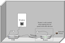 power it lab fdr installation and troubleshooting