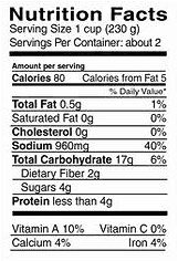 nutrition facts facts social design notes