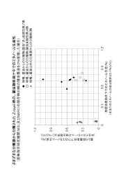 l ノtat de si鑒e 2015 228833号 味噌 醤油酵母の判別法 astamuse