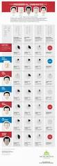 Romney Obama Map 10 Best Political Infographics Images On Pinterest Infographics