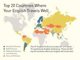 top 20 countries where travels well