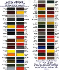 scalecoat ii paint chart anyone have online version model