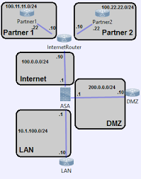 Pix Asa Perform Dns Doctoring by Ccie Security Notes Nat Notes U0026 Labbing U2014 Networking Fun