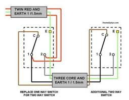 a fan and an electrical outlet wiring wiring multiple outlets