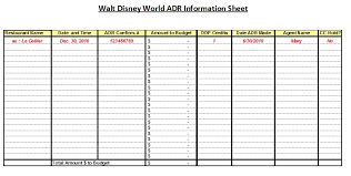 Restaurant Reservation Sheet Template Affordable Disney Vacation Planning Worksheets The Affordable Mouse