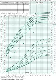 endocrine disorders current diagnosis u0026 treatment pediatrics
