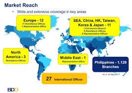 international network services philippines about bdo bdo unibank inc