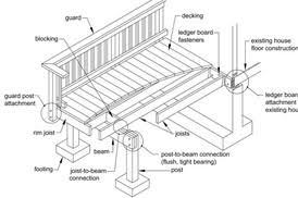 Residential Steel Beam Span Table by Framing Decks With Steel Joists Professional Deck Builder
