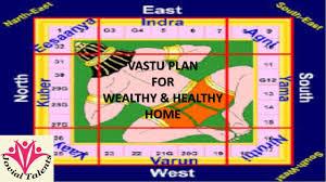 Plan For House How To Make Vastu Plan For House Vastu Tips 2017 In Hindi