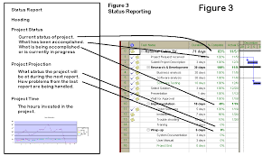 Project Status Report Excel  free excel project management