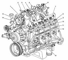 engine diagram 5 3 vortec engine wiring diagrams instruction