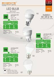 save energy with the led bulbs that are even the eco friendly