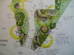 100 landscape design plans 10 awesome landscape design